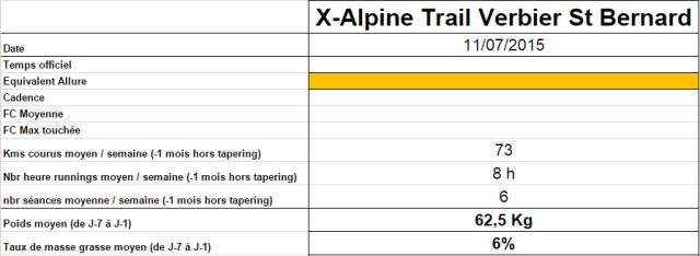 entraînement données X-Alpine