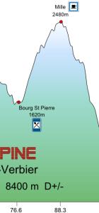 Brg St Pierre a cabanne