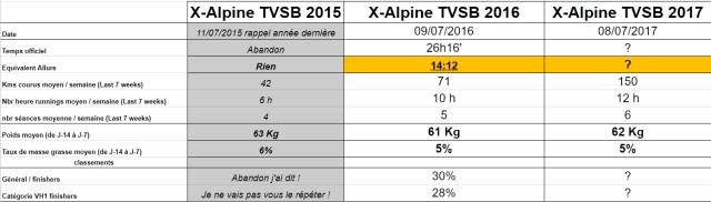 tableau synthèse TVSB 2017 (2)