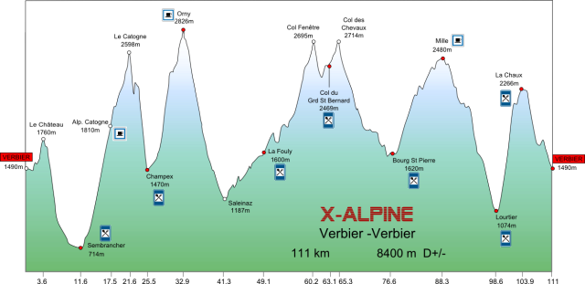 X Alpine profile