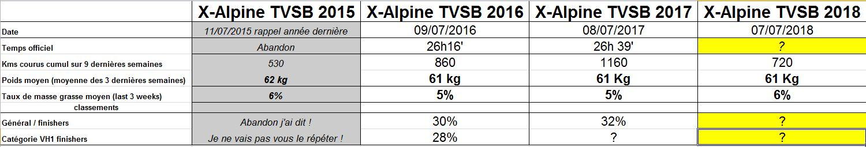 X-Alpine synthèse